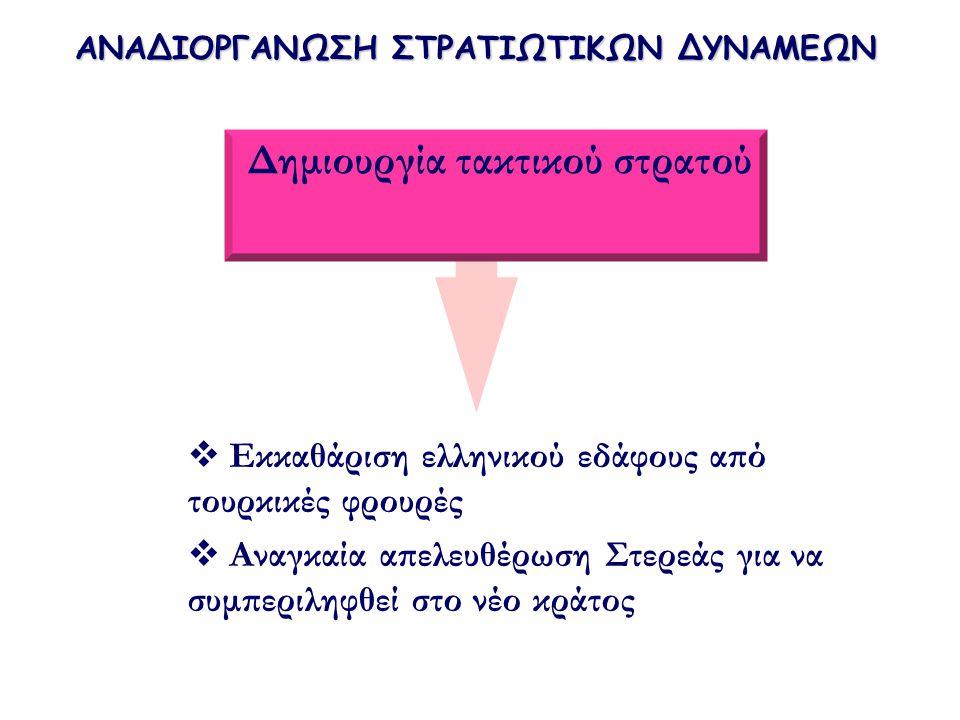 ΑΝΑΔΙΟΡΓΑΝΩΣΗ ΣΤΡΑΤΙΩΤΙΚΩΝ ΔΥΝΑΜΕΩΝ