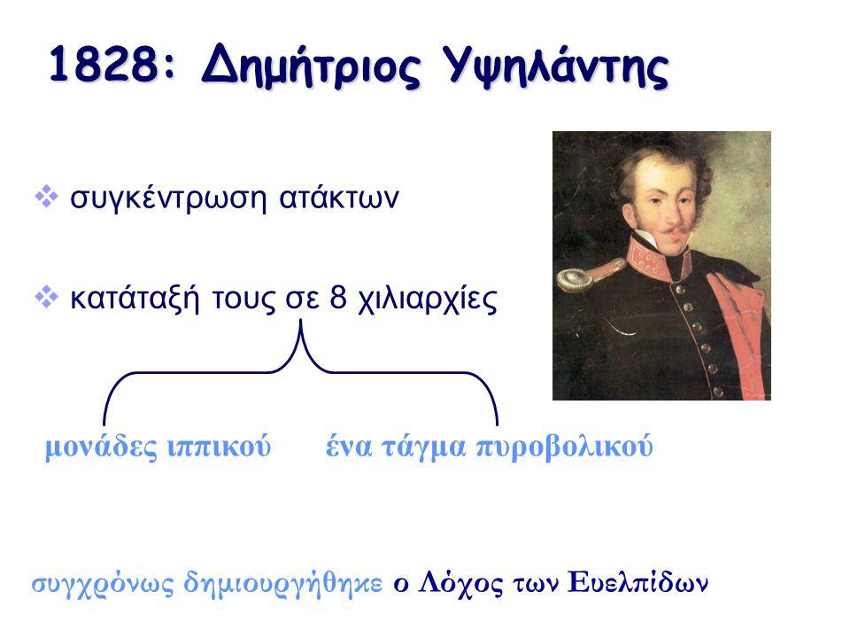 1828: Δημήτριος Υψηλάντης συγκέντρωση ατάκτων