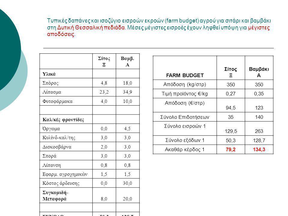Τυπικές δαπάνες και ισοζύγιο εισροών εκροών (farm budget) αγρού για σιτάρι και βαμβάκι στη Δυτική Θεσσαλική πεδιάδα. Μέσες μέγιστες εισροές έχουν ληφθεί υπόψη για μέγιστες αποδόσεις.
