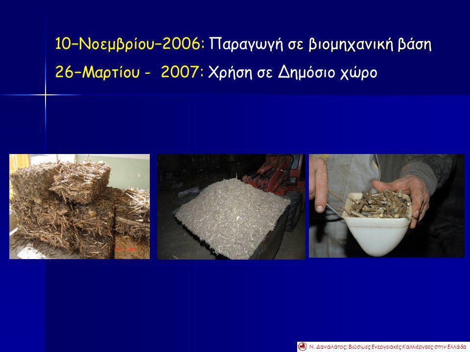 10−Νοεμβρίου−2006: Παραγωγή σε βιομηχανική βάση