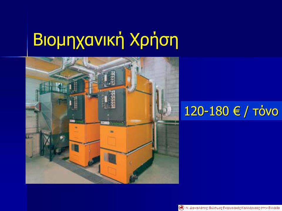 Βιομηχανική Χρήση 120-180 € / τόνο