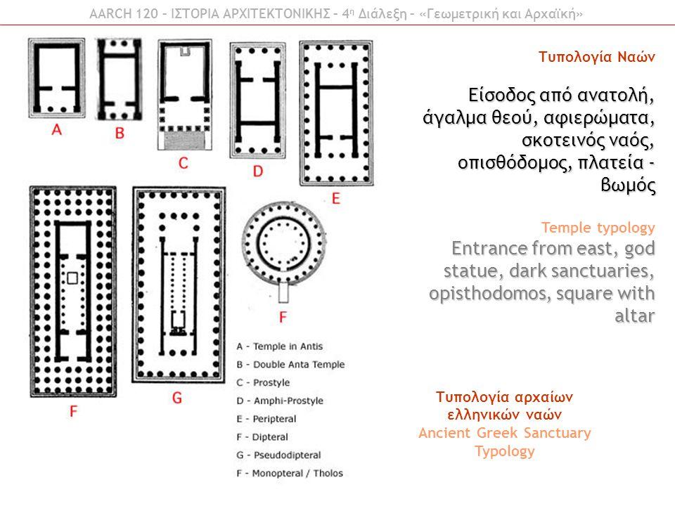 Τυπολογία αρχαίων ελληνικών ναών Ancient Greek Sanctuary Typology