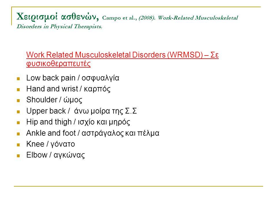 Χειρισμοί ασθενών, Campo et al. , (2008)