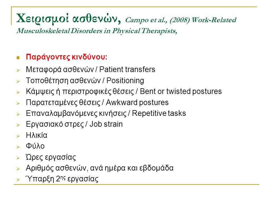 Χειρισμοί ασθενών, Campo et al