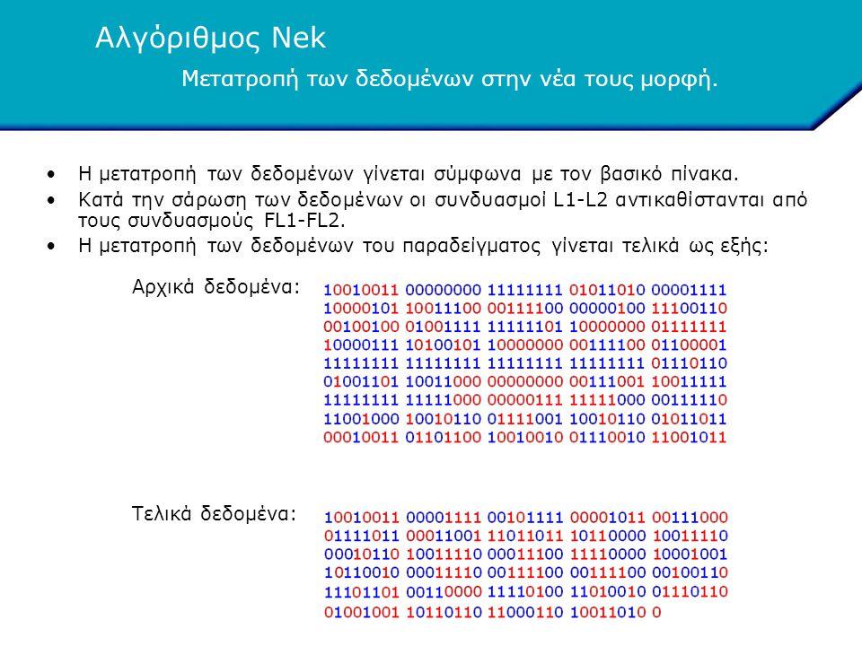 Αλγόριθμος Nek Μετατροπή των δεδομένων στην νέα τους μορφή.