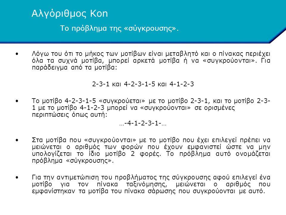 Αλγόριθμος Kon Το πρόβλημα της «σύγκρουσης».