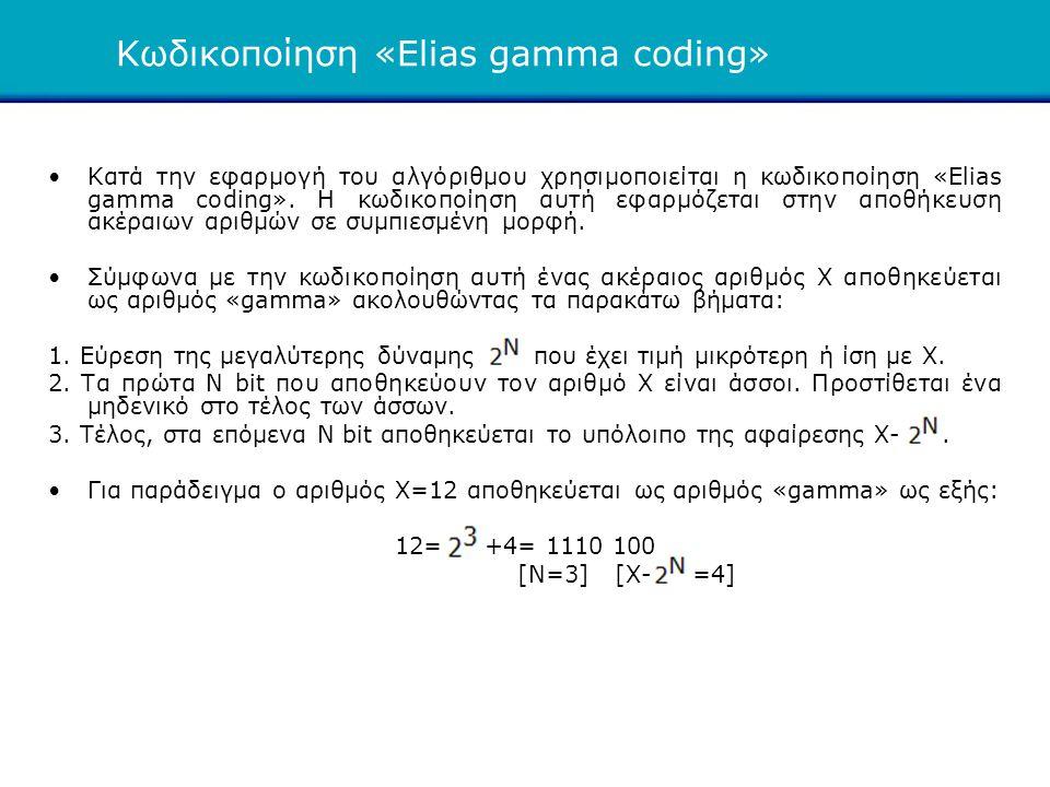 Κωδικοποίηση «Elias gamma coding»