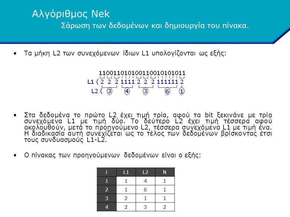 Αλγόριθμος Nek Σάρωση των δεδομένων και δημιουργία του πίνακα.