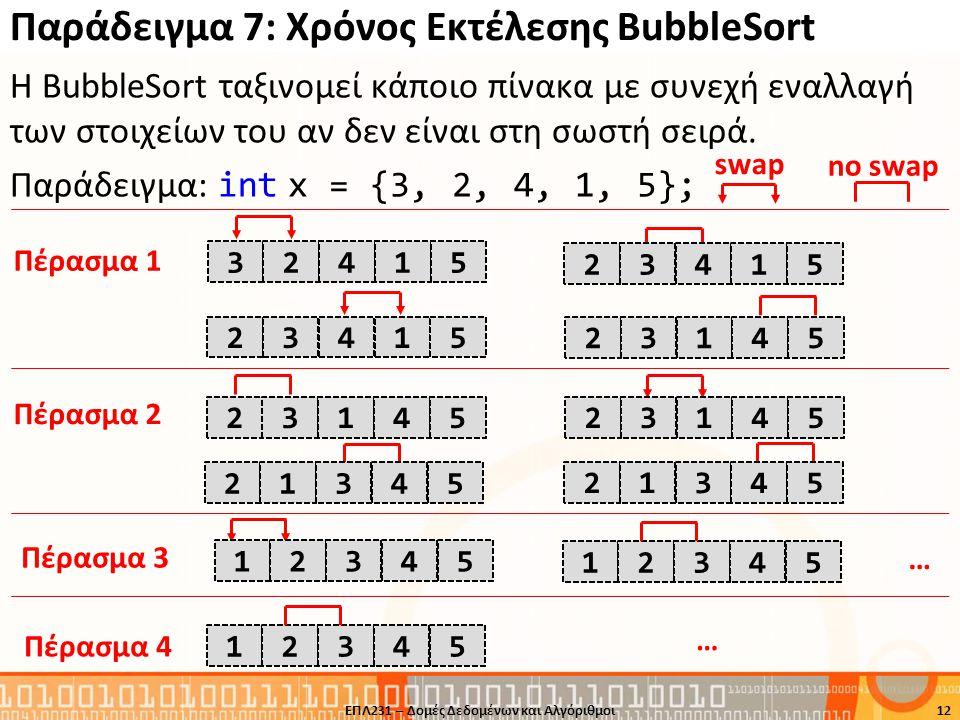 Παράδειγμα 7: Χρόνος Εκτέλεσης BubbleSort