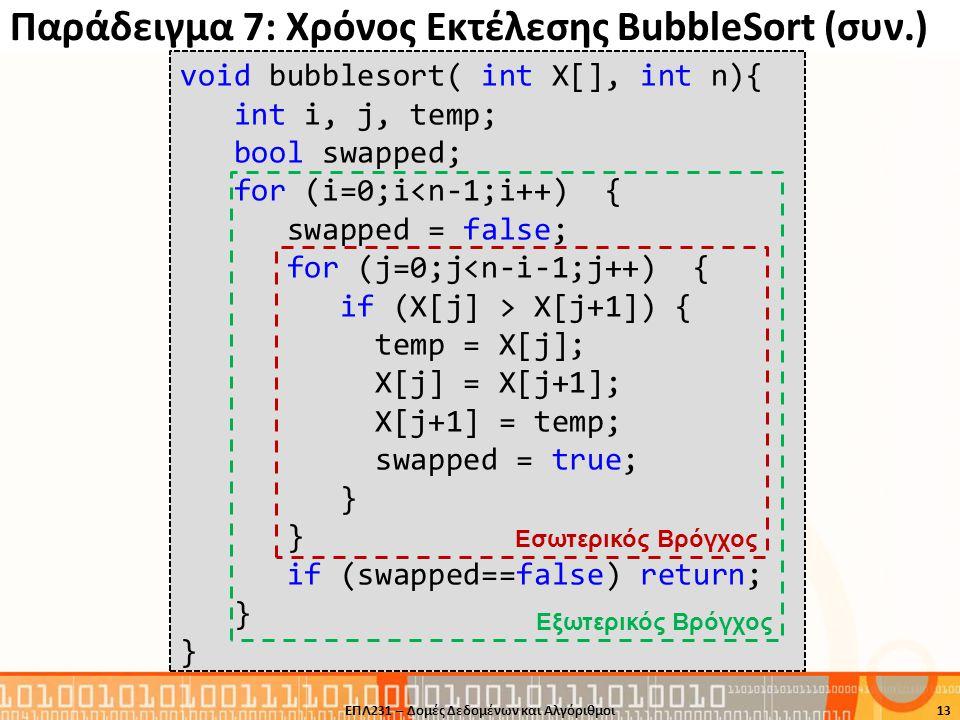 Παράδειγμα 7: Χρόνος Εκτέλεσης BubbleSort (συν.)