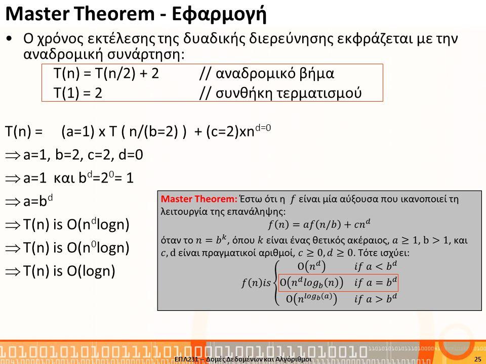Master Theorem - Εφαρμογή
