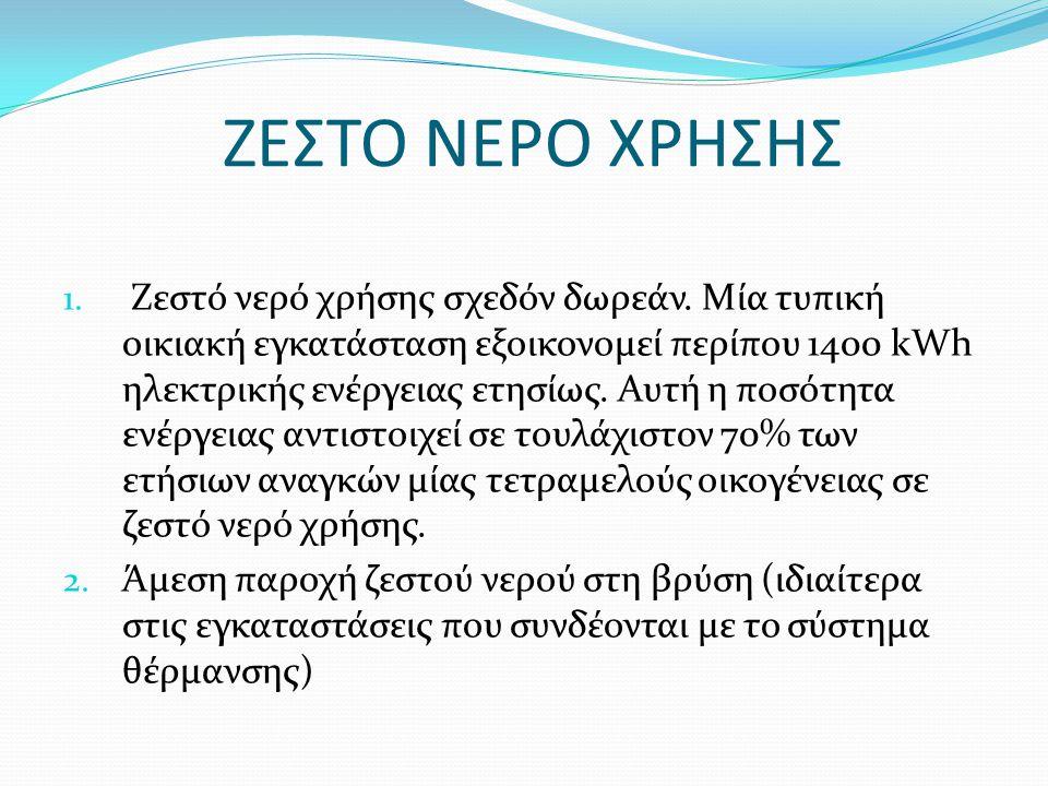 ΖΕΣΤΟ ΝΕΡΟ ΧΡΗΣΗΣ