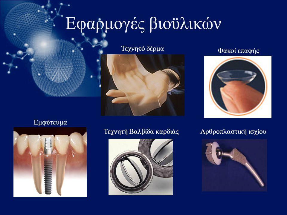 Εφαρμογές βιοϋλικών Τεχνητό δέρμα Φακοί επαφής Εμφύτευμα