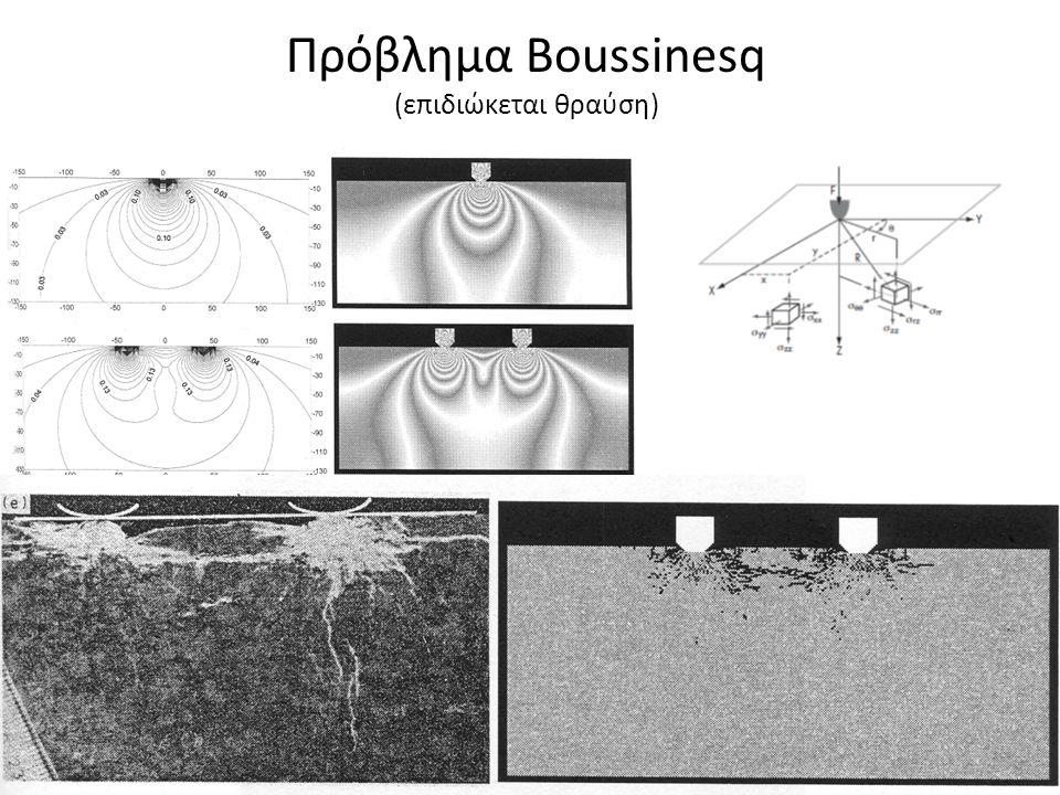Πρόβλημα Boussinesq (επιδιώκεται θραύση)
