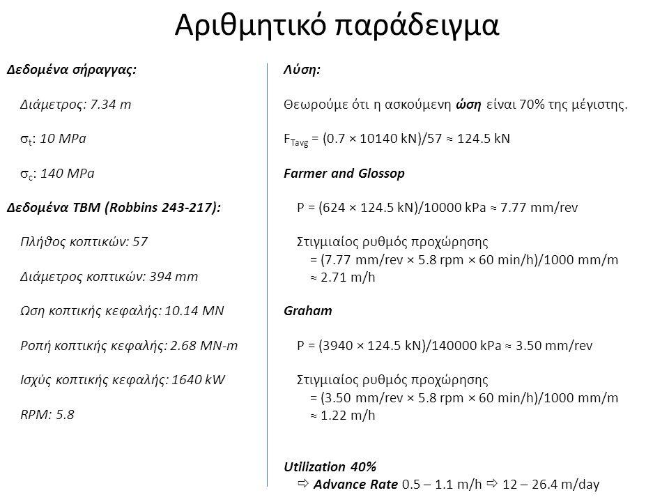 Αριθμητικό παράδειγμα