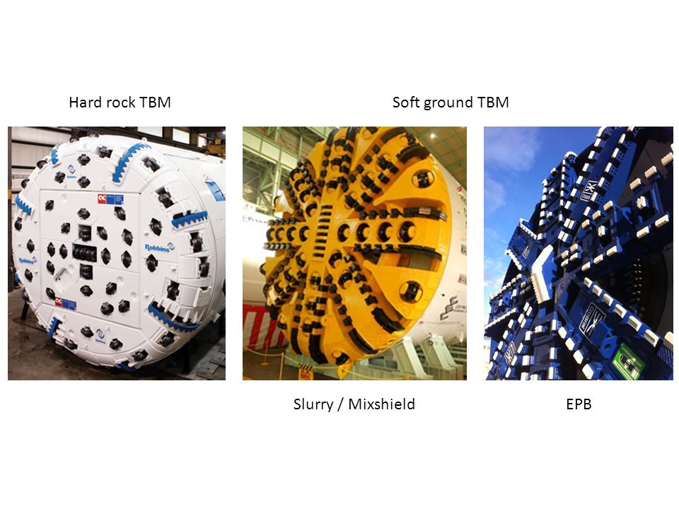 Hard rock TBM Soft ground TBM Slurry / Mixshield EPB