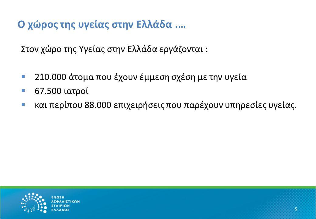 Ο χώρος της υγείας στην Ελλάδα .…