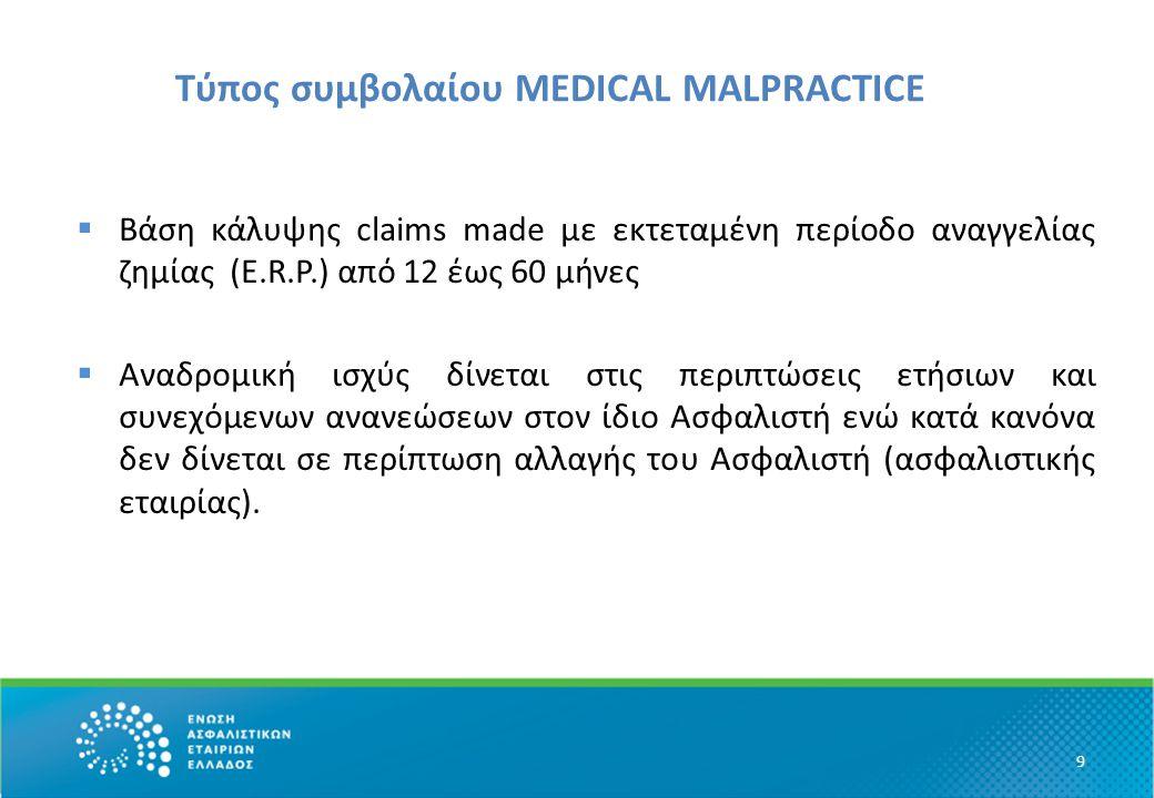 Τύπος συμβολαίου MEDICAL MALPRACTICE