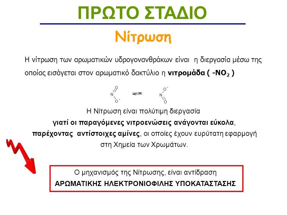 ΑΡΩΜΑΤΙΚΗΣ ΗΛΕΚΤΡΟΝΙΟΦΙΛΗΣ ΥΠΟΚΑΤΑΣΤΑΣΗΣ