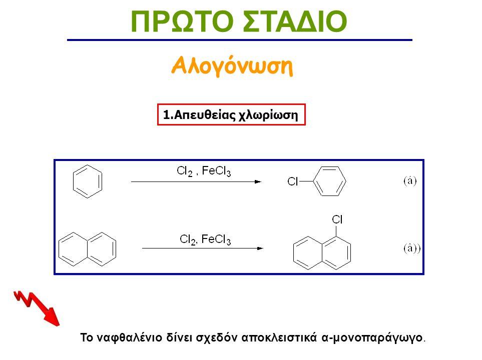 ΠΡΩΤΟ ΣΤΑΔΙΟ Αλογόνωση 1.Απευθείας χλωρίωση