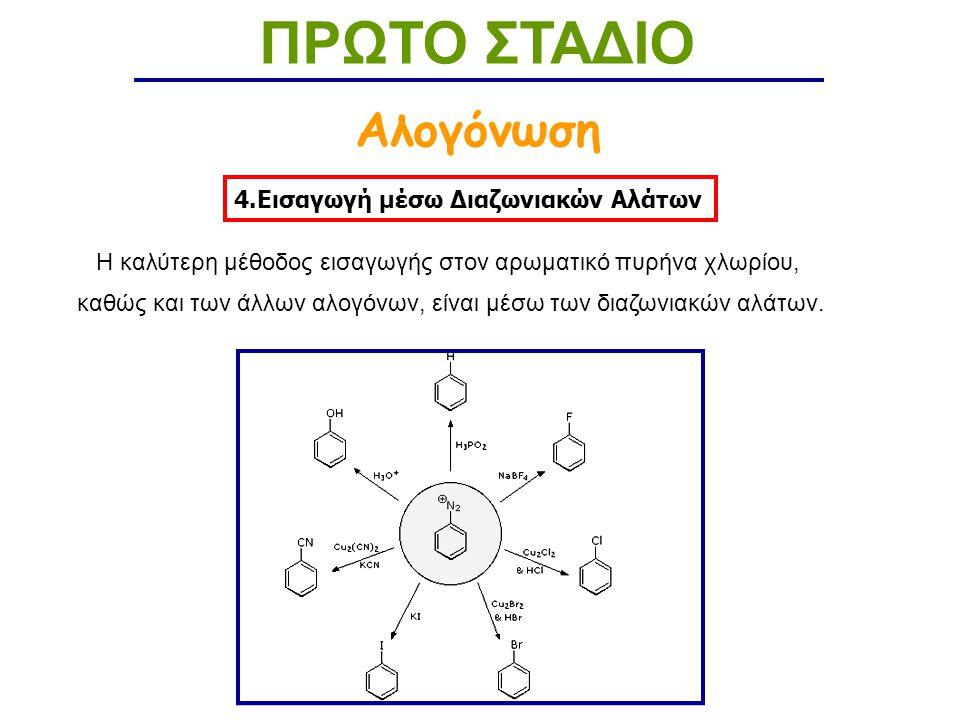 ΠΡΩΤΟ ΣΤΑΔΙΟ Αλογόνωση 4.Εισαγωγή μέσω Διαζωνιακών Αλάτων