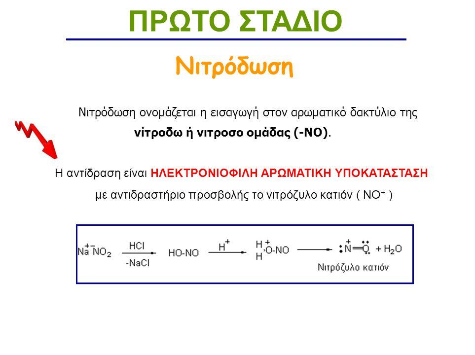 ΠΡΩΤΟ ΣΤΑΔΙΟ Νιτρόδωση