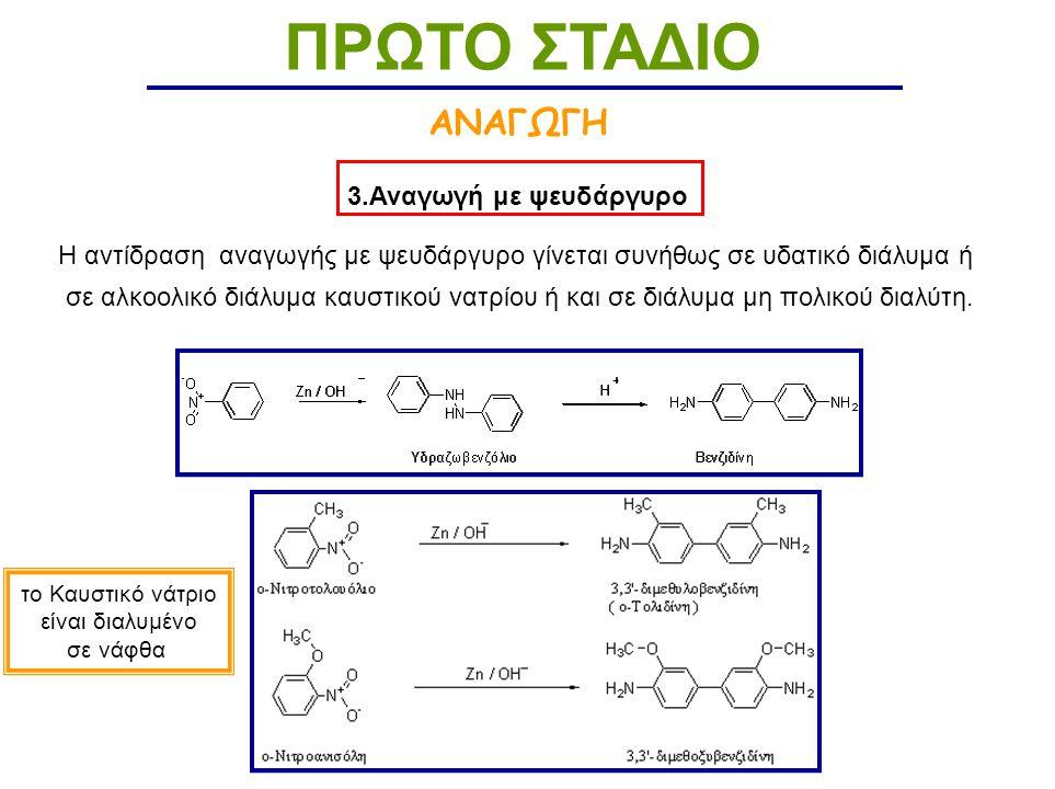 ΠΡΩΤΟ ΣΤΑΔΙΟ ΑΝΑΓΩΓΗ 3.Αναγωγή με ψευδάργυρο