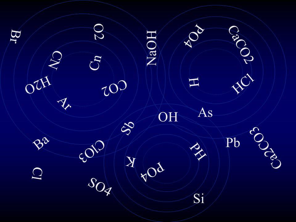 O2 PO4 Br NaOH CaCO2 CN Cn HCl H H2O CO2 Ar As Sb OH Ba Pb Ca2CO3 ClO3 PH K Cl PO4 SO4 Si