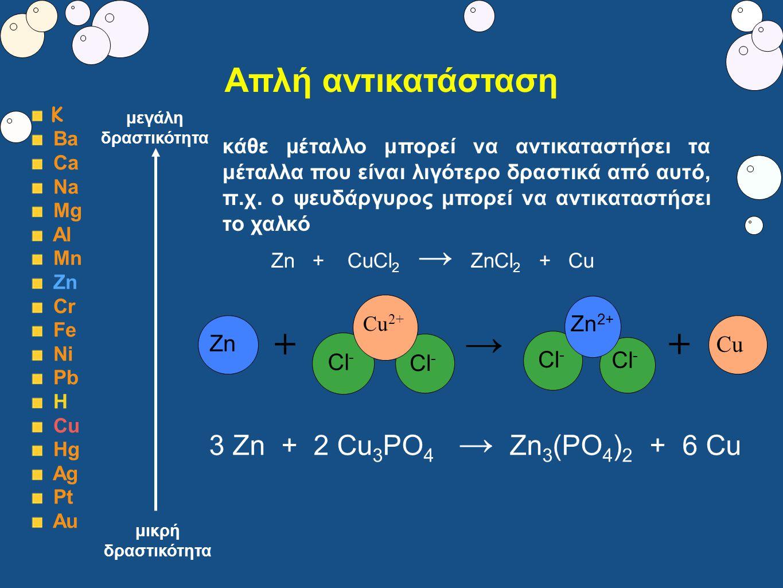 → + + Απλή αντικατάσταση 3 Zn + 2 Cu3PO4 → Zn3(PO4)2 + 6 Cu Zn Cl- Cl-