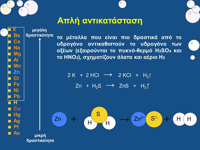→ + + Απλή αντικατάσταση Zn H S Zn2+ H H S2-