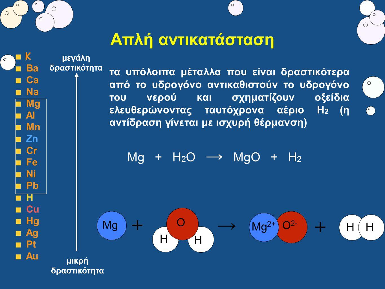 + → + Απλή αντικατάσταση Mg + Η2Ο → MgΟ + Η2 Mg H Ο Mg2+ H H Ο2-