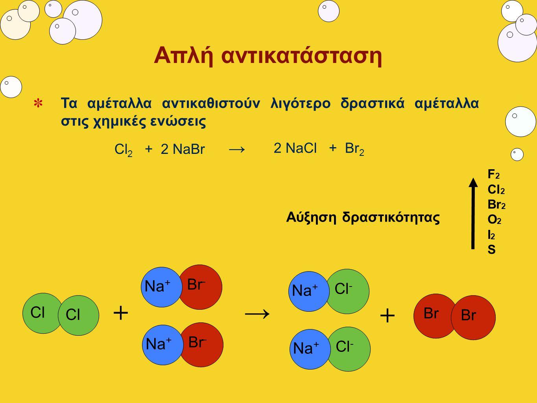 + → + Απλή αντικατάσταση Na+ Na+ Cl Cl Na+ Na+ Br- Cl- Br Br Br- Cl-