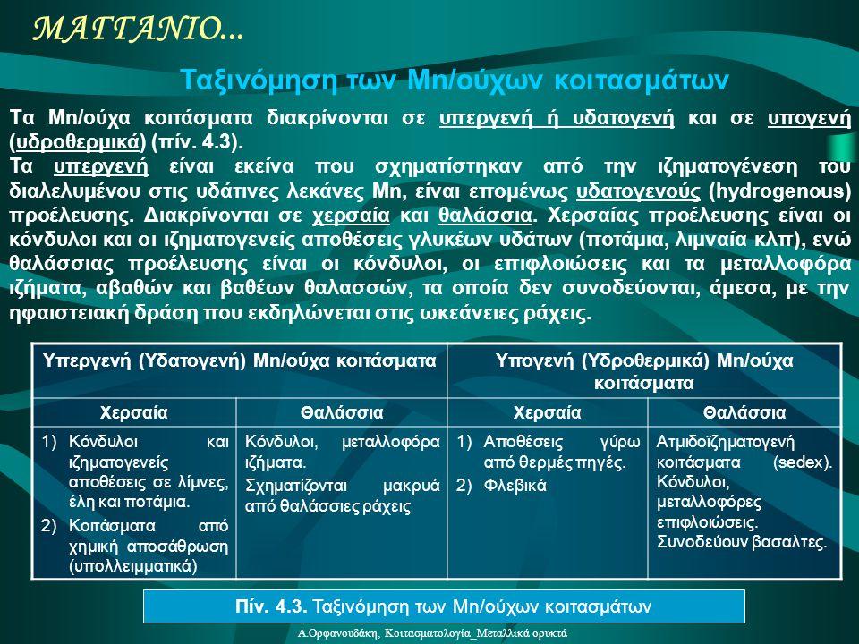 ΜΑΓΓΑΝΙΟ... Ταξινόμηση των Μn/ούχων κοιτασμάτων