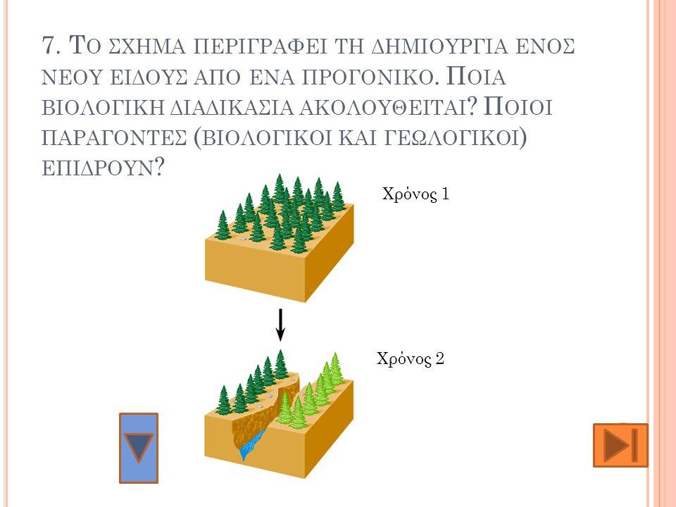 7. Το ςχημα περιγραφει τη δημιουργια ενος νεου ειδους απο ενα προγονικο. Ποια βιολογικη διαδικαςια ακολουθειται Ποιοι παραγοντες (βιολογικοι και γεωλογικοι) επιδρουν
