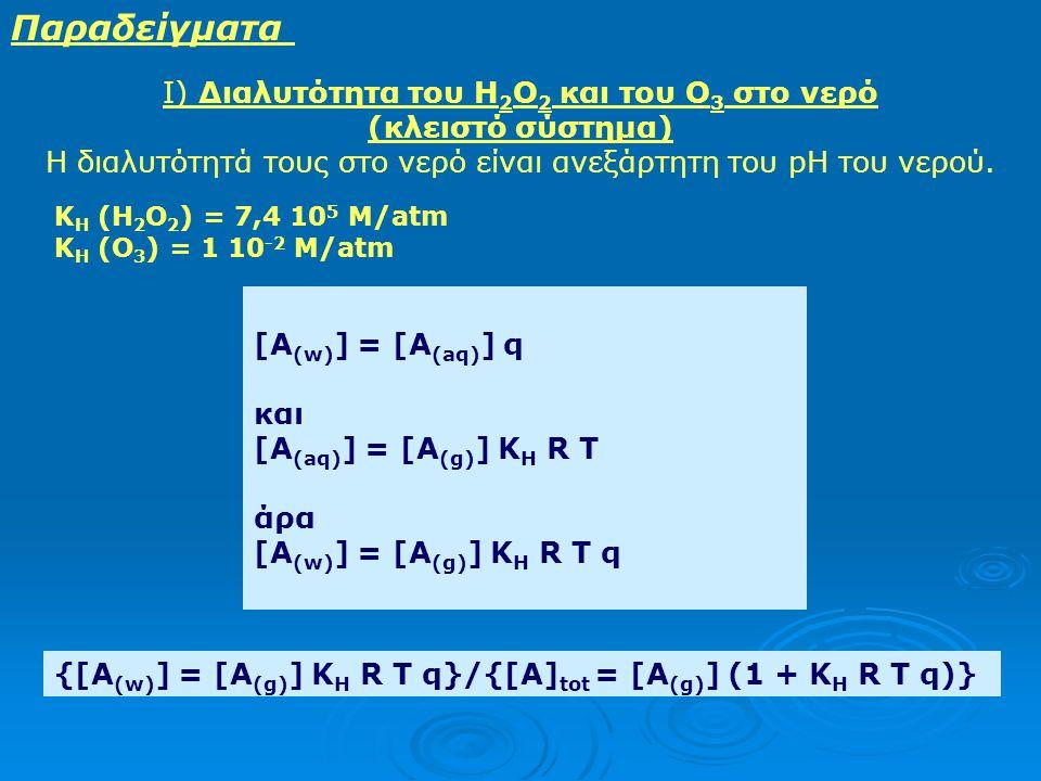 Παραδείγματα Ι) Διαλυτότητα του H2O2 και του O3 στο νερό