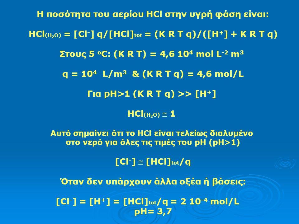 Η ποσότητα του αερίου HCl στην υγρή φάση είναι: