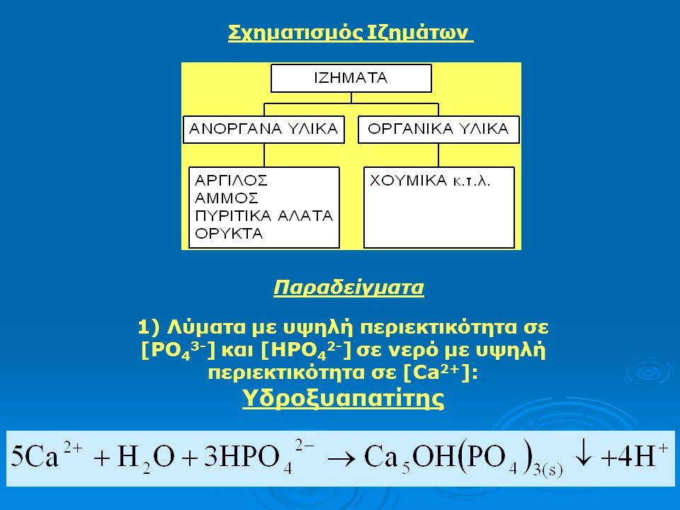 Υδροξυαπατίτης Σχηματισμός Ιζημάτων Παραδείγματα