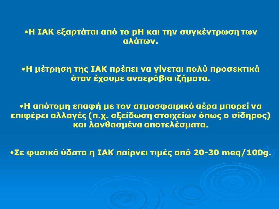 Η IAK εξαρτάται από το pH και την συγκέντρωση των αλάτων.