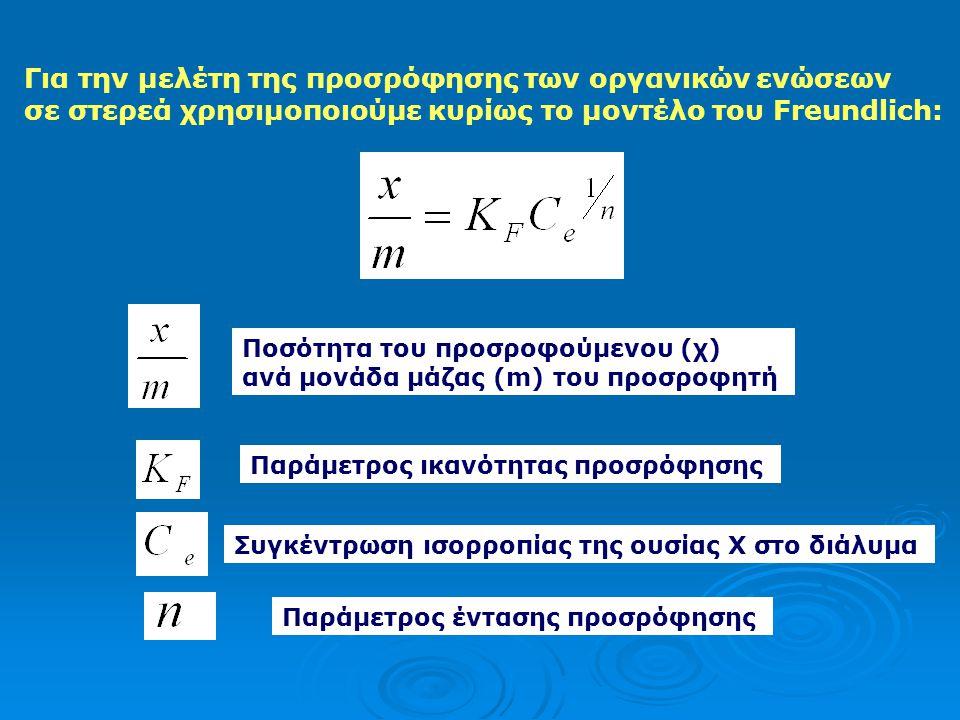 Για την μελέτη της προσρόφησης των οργανικών ενώσεων