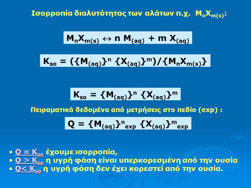 MnXm(s)  n M(aq) + m X(aq)