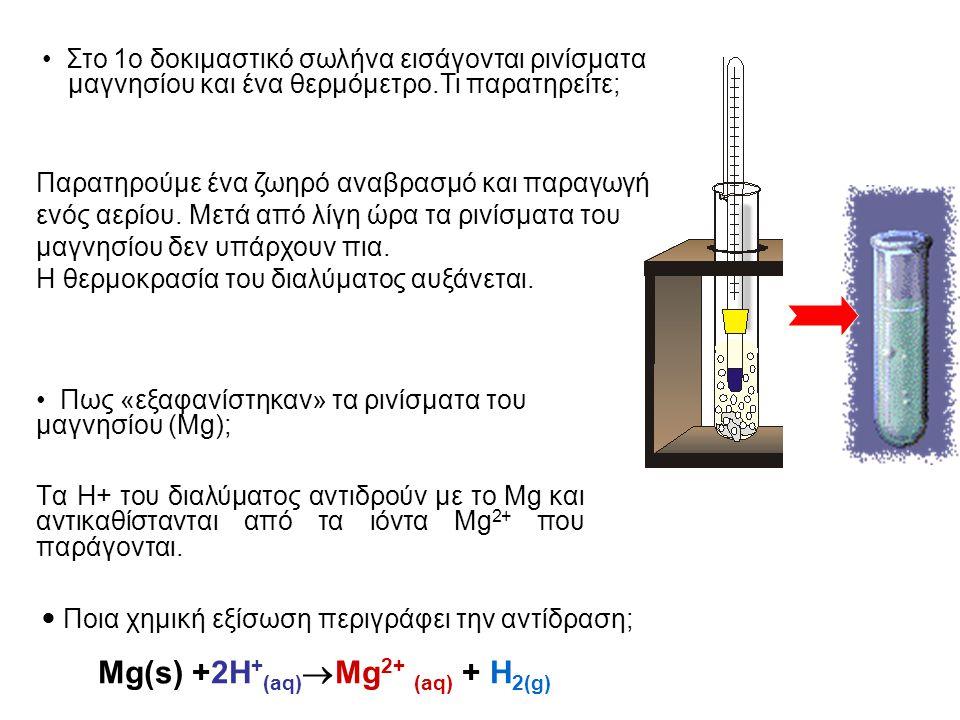 Mg(s) +2H+(aq)Mg2+ (aq) + H2(g)