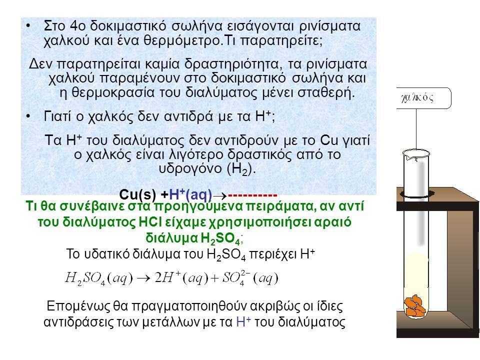 Cu(s) +H+(aq)----------