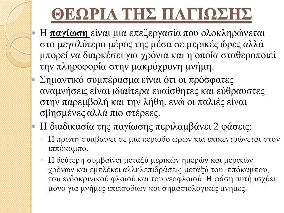 ΘΕΩΡΙΑ ΤΗΣ ΠΑΓΙΩΣΗΣ