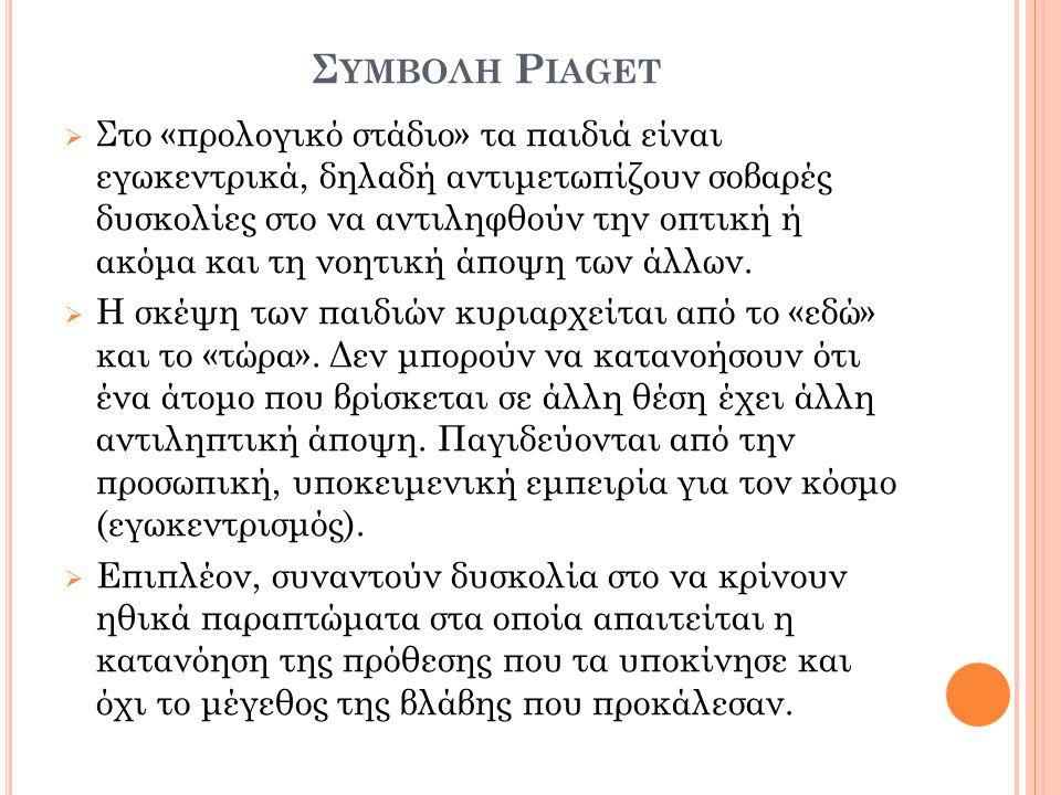 Συμβολη Piaget