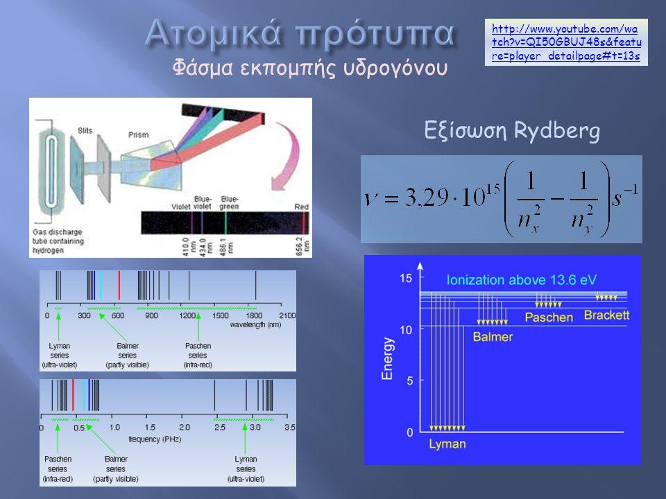 Ατομικά πρότυπα Φάσμα εκπομπής υδρογόνου Εξίσωση Rydberg