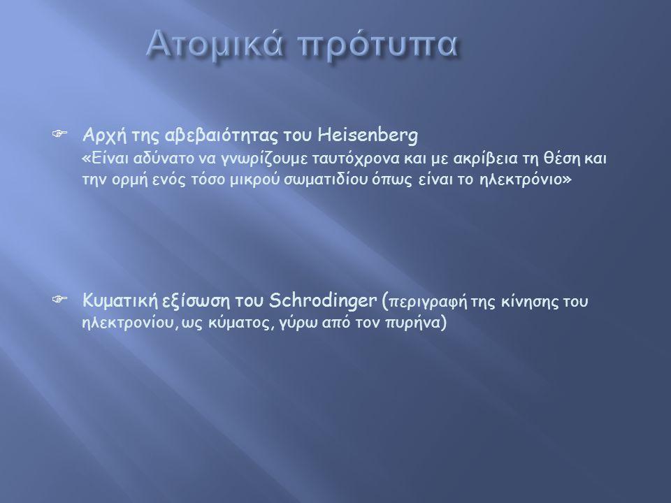 Ατομικά πρότυπα Αρχή της αβεβαιότητας του Heisenberg