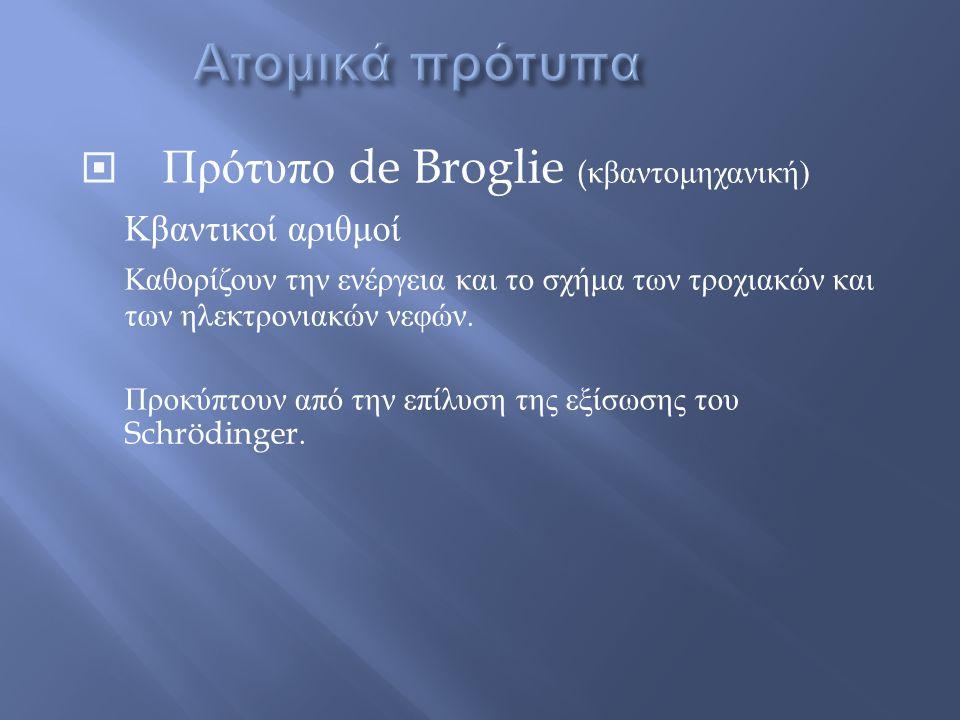 Πρότυπο de Broglie (κβαντομηχανική)