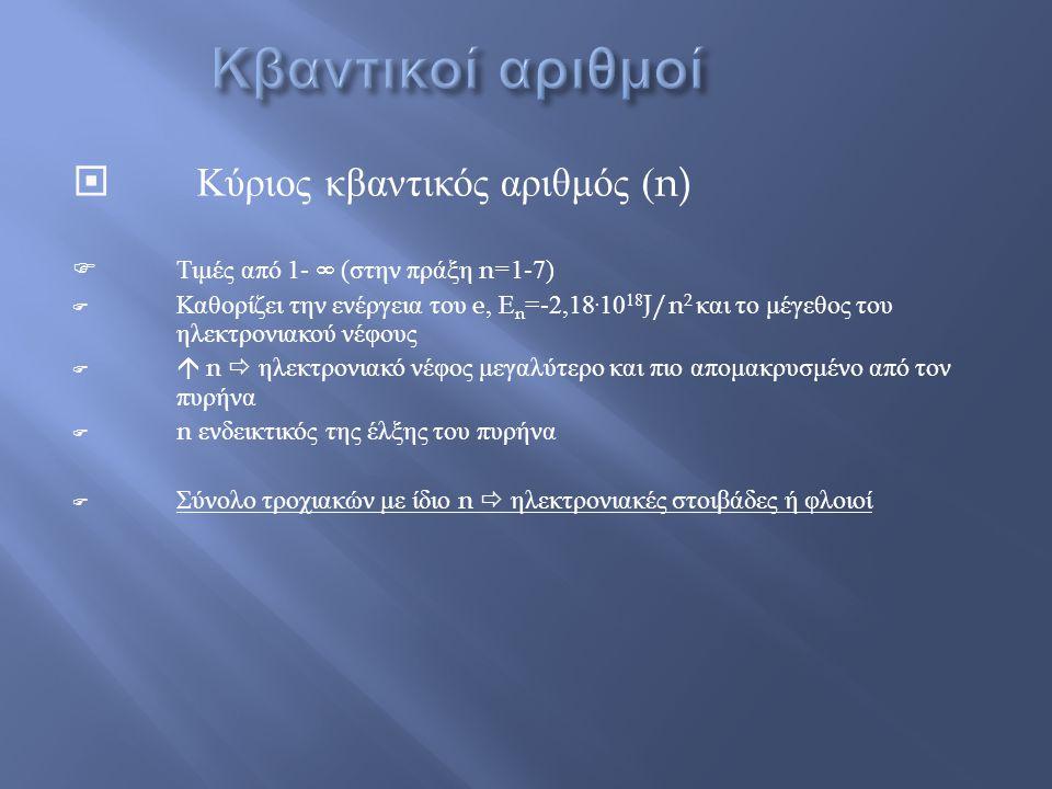 Κύριος κβαντικός αριθμός (n)