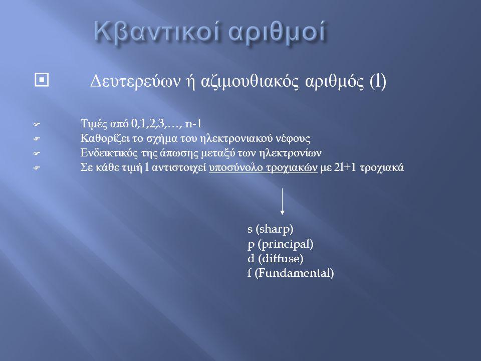 Δευτερεύων ή αζιμουθιακός αριθμός (l)