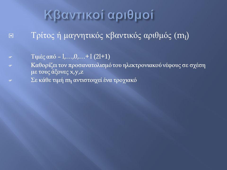 Κβαντικοί αριθμοί Τρίτος ή μαγνητικός κβαντικός αριθμός (ml)